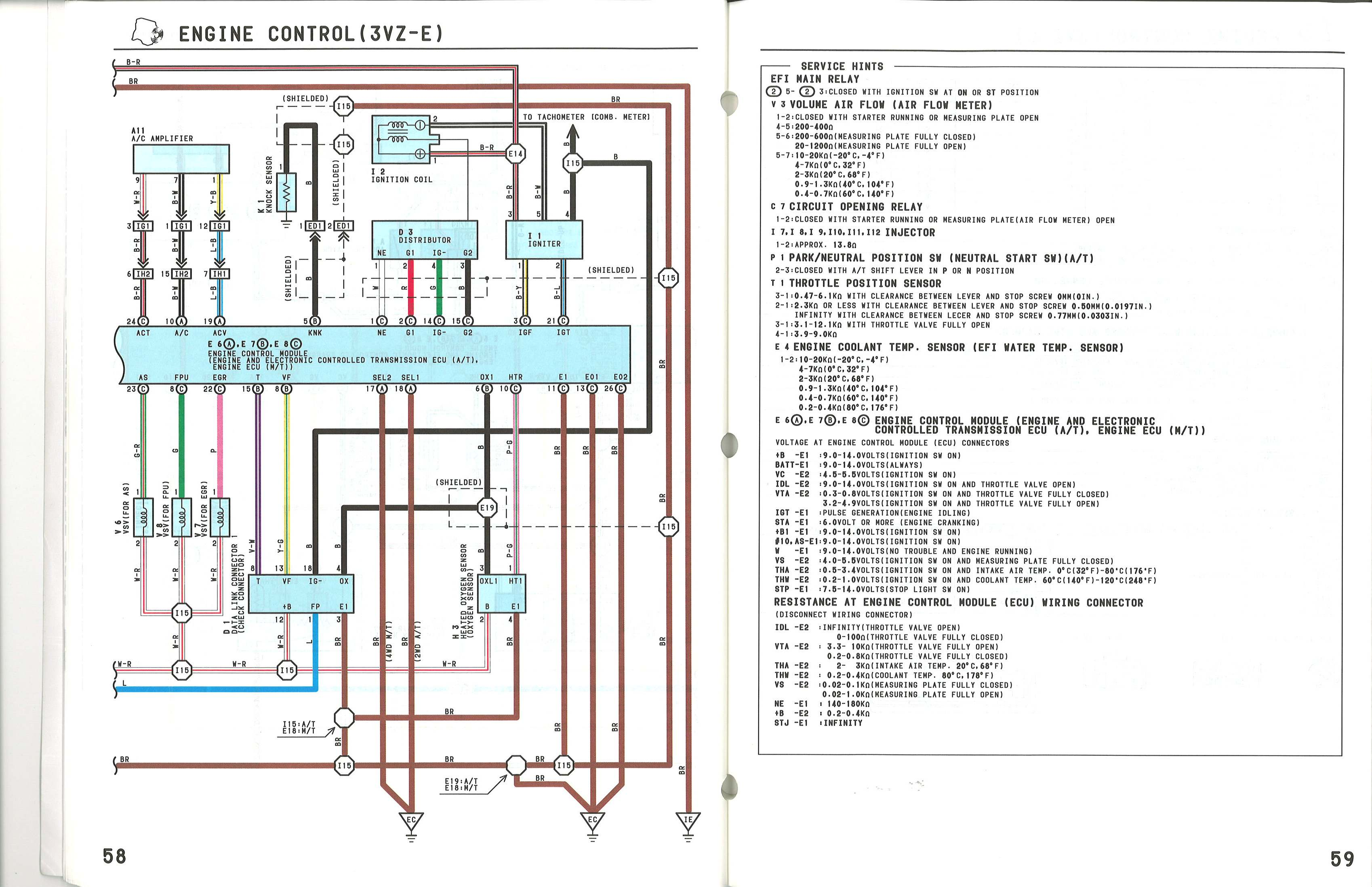 Engine_Control_3vze_3 ecu diagram for 1988 3vz e yotatech forums toyota highlander ecu wiring diagram at eliteediting.co